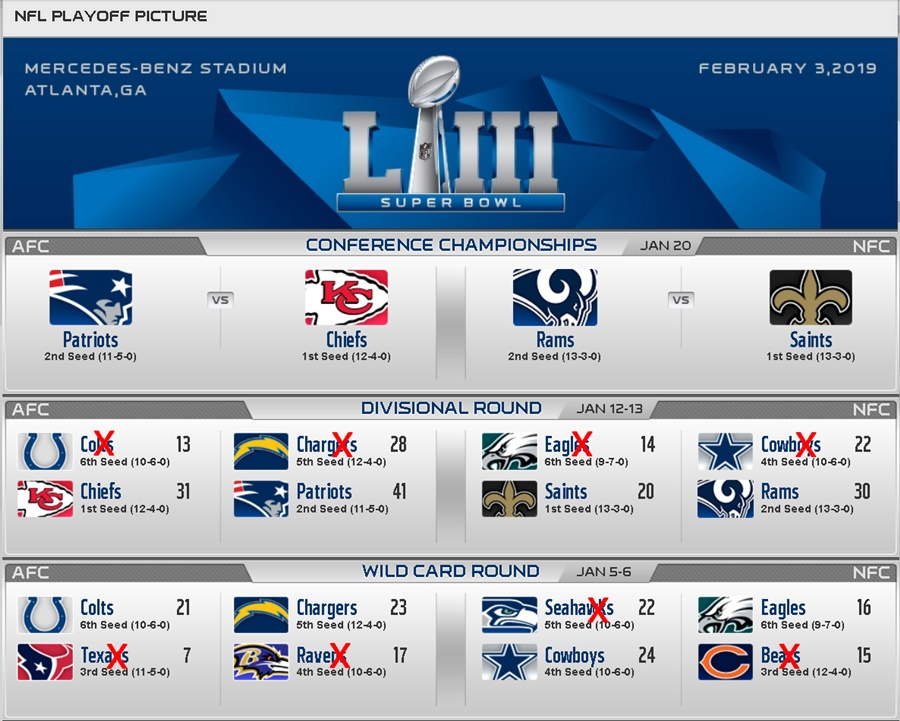years afc divisional playoff - 900×721
